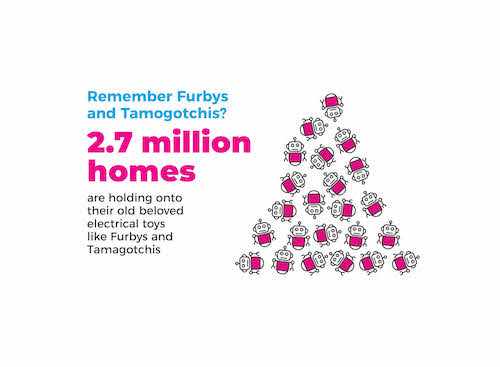 millions of old electronic toys could be recycled