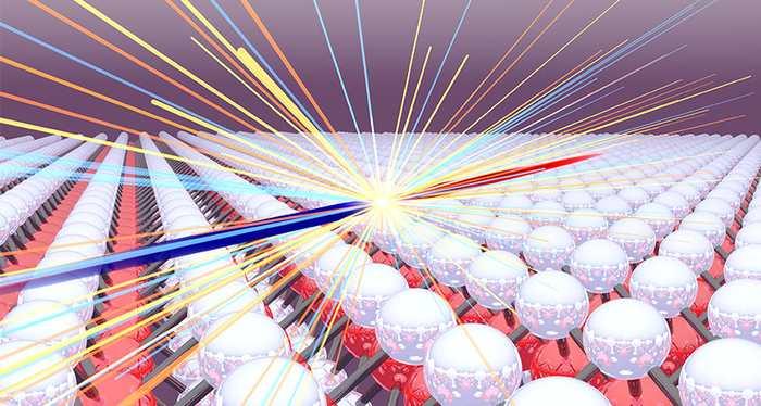 Les scientifiques ont crée le premier collisionneur de quasi-particules qui percute des pseudos-particules dans des solides. Dans cette illustration, les quasi-particules (lignes bleues et rouges) percutent un matériau solide (la grille de sphère) en émettant un sursaut de lumière.