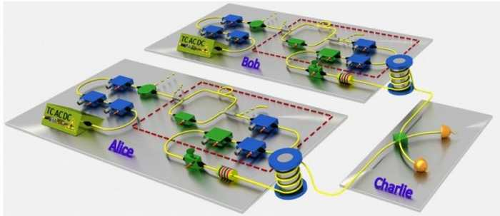 Des chercheurs battent le record de distance de 400 km sur le transfert d'un message par le chiffrement quantique.