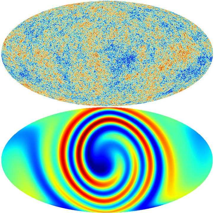 Le fond diffus cosmologique nous montre un univers avec une répartion aléatoire et sans aucune direction (Première image). Si l'univers avait une direction particulière, alors on aurait dû trouver des modèles en spirale (Seconde image).