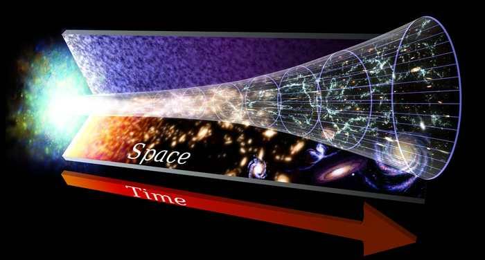 L'accélération de l'expansion de l'univers est devenue un modèle standard de la cosmologie. Mais une équipe a utilisé de nouvelles observations pour suggérer que cette accélération n'existe pas. On avertit que c'est une seule étude et qu'il est difficile de lui donner du crédit tant qu'elle n'a pas été reproduite.