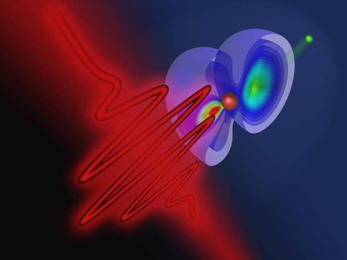 Les scientifiques ont pu mesurer le temps d'un saut quantique à des niveaux inégalés. Ils ont pu mesurer la durée à une attoseconde, soit d'une seconde.