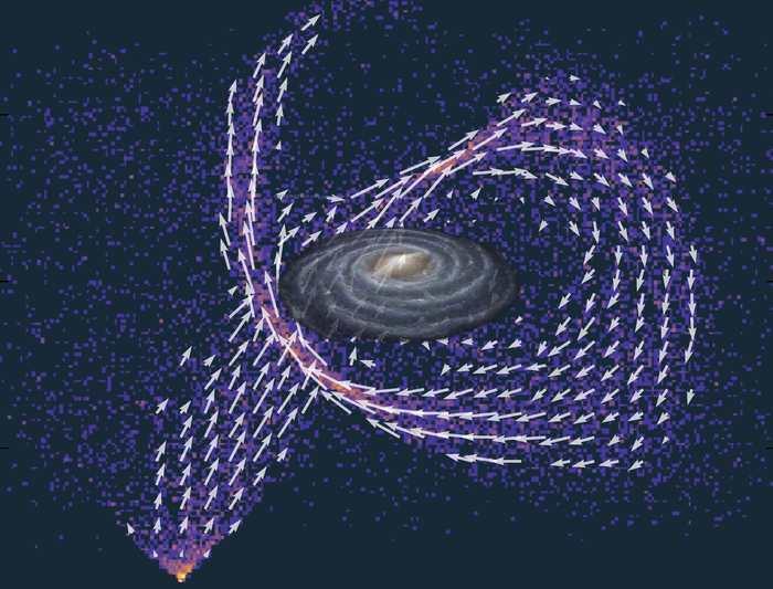 De nombreuses étoiles dans le halo qui entoure la Voie lactée se déplacent en groupe. C'est la conclusion d'une analyse de données sur des millions d'étoiles provenant de la mission Gaia.