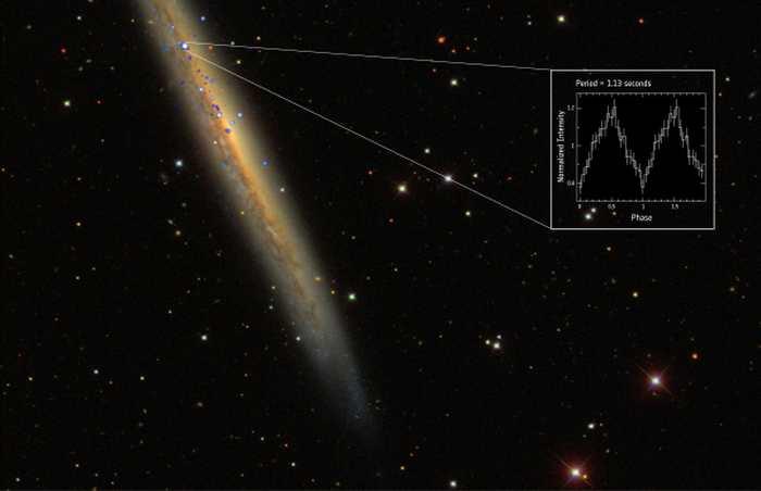 On a découvert un pulsar qui est situé à plus de 50 millions d'années-lumières avec une luminosité qui bat tous les records.