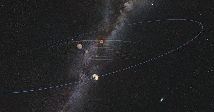 Une illustration d'un objet de masse planétaire qui influence des objets dans la Ceinture de Kuiper - Heather Roper/LPL