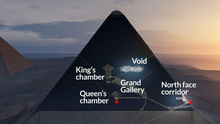L'emplacement de l'espace vide dans la Grande Pyramide de Gizeh - SCANPYRAMIDS MISSION