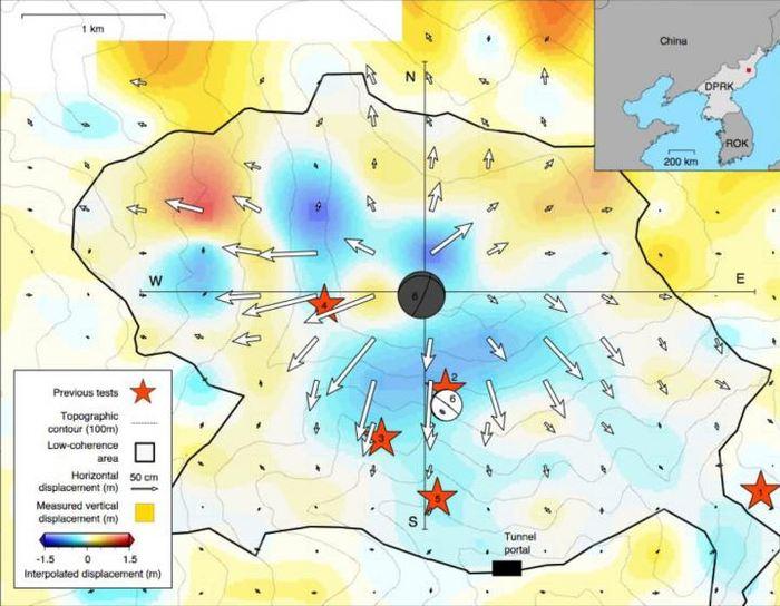Les déplacements tridimensionnels dérivés de l'imagerie radar avec des flèches indiquant des mouvements verticaux/horizontaux indiquant la couleur couvrant l'explosion et environ 1 semaine de déformation supplémentaire. Le contour noir dérivé de la perte de cohérence ALOS-2 indique la perturbation substantielle de la surface et les grands gradients de déplacement causés par l'explosion sur une superficie d'environ 9 kilomètres carrés. Les fines lignes grises sont des contours topographiques à intervalles de 100 mètres. Le carré rouge dans l'encart en haut à droite montre l'emplacement du mont Mantap en Corée du Nord. Les étoiles rouges indiquent l'emplacement des essais nucléaires précédents. Les ballons de volley montrent les emplacements et les mécanismes focaux des événements Mw 5.24 et Mw 4.47 le 3 septembre 2017. Crédit : Earth Observatory of Singapore, Nanyang Technological University