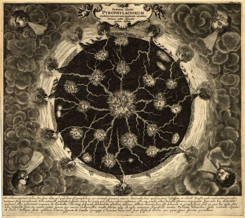 Le système hypothétique d'Athanasius Kircher sur des canaux souterrains de feu reliant les volcans du monde - Crédit : Bibliothèque du Congrès