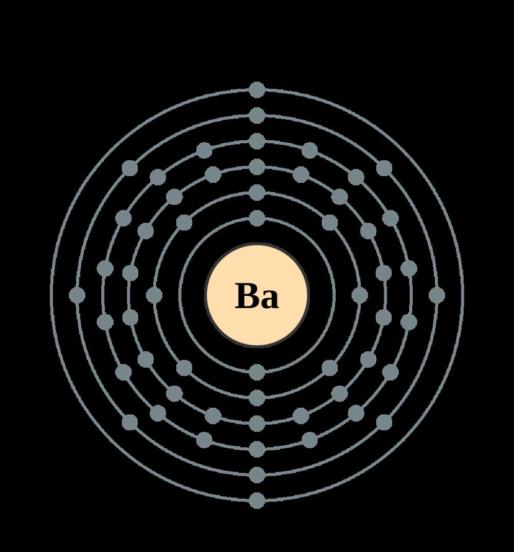 Un diagramme électronique d'un élément de baryum, le dernier élément avant le lanthane, le premier élément de terres rares - Crédit : Greg Robson et Pumbaa, CC BY-SA