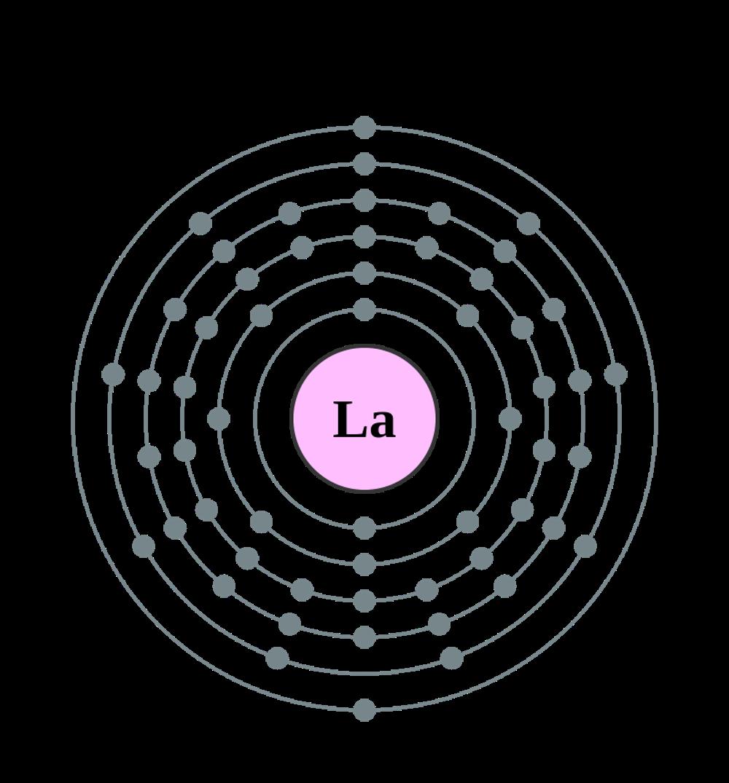 Un diagramme électronique d'un atome de lanthane, avec un électron de plus dans sa cinquième orbitale que le baryum - Crédit : Greg Robson et Pumbaa, CC BY-SA