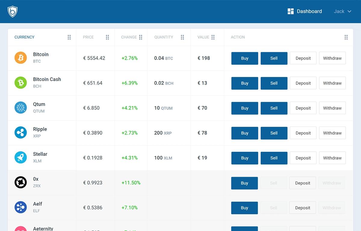 Parmi toutes les plateformes pour acheter des cryptomonnaies, Bitvavo propose un service de qualité avec une sécurité optimale.