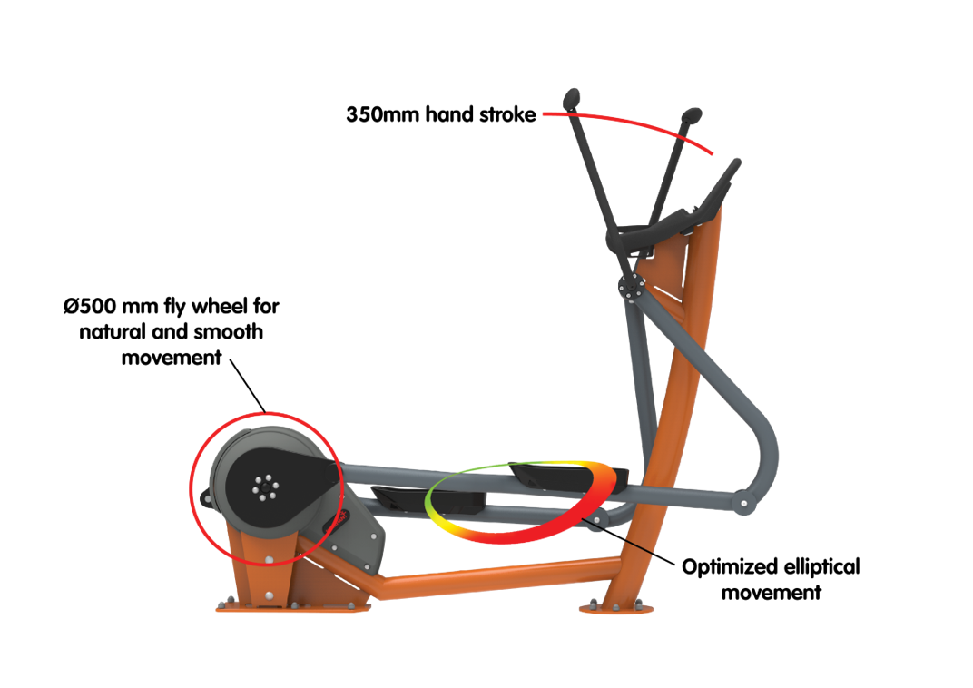 EllipticalMotion_CrossTrainer.png
