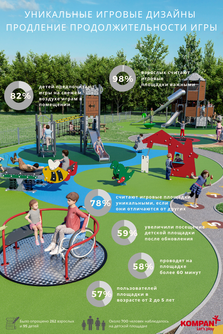 RU_infographics_UNIQUE_PLAY_DESIGNS_-_INCREASE_PLAY_DURATION.png