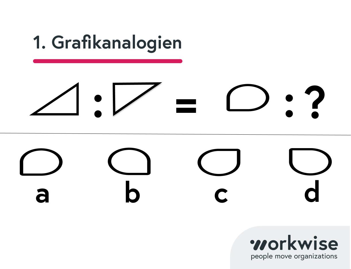 logiktest-grafikanalogien