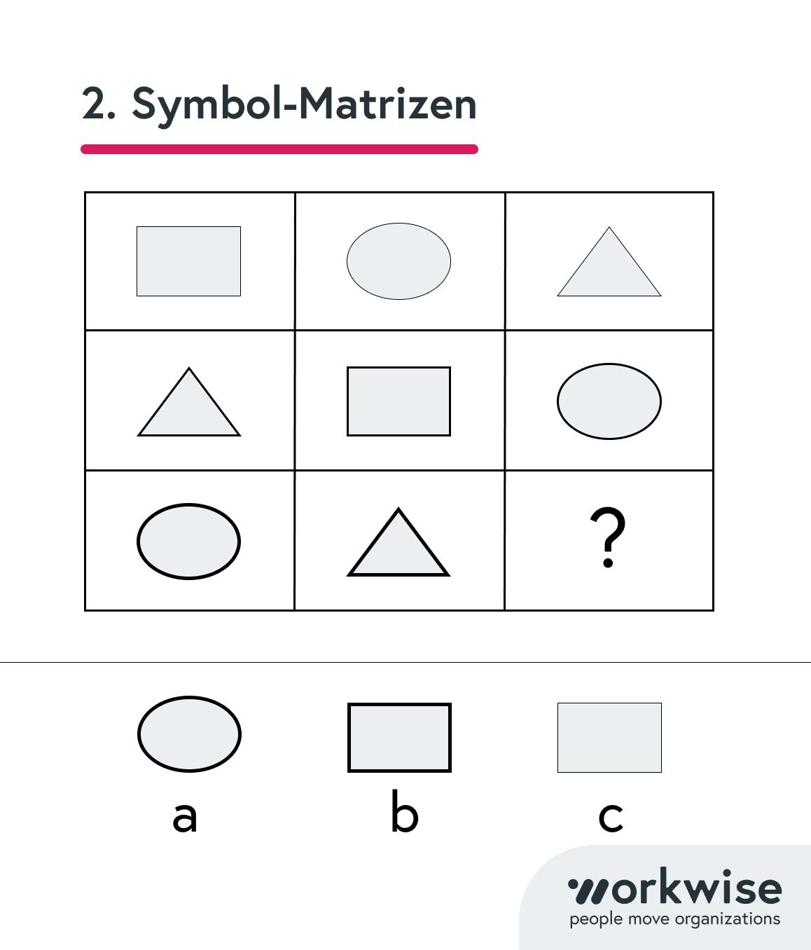 logiktest-matrizen