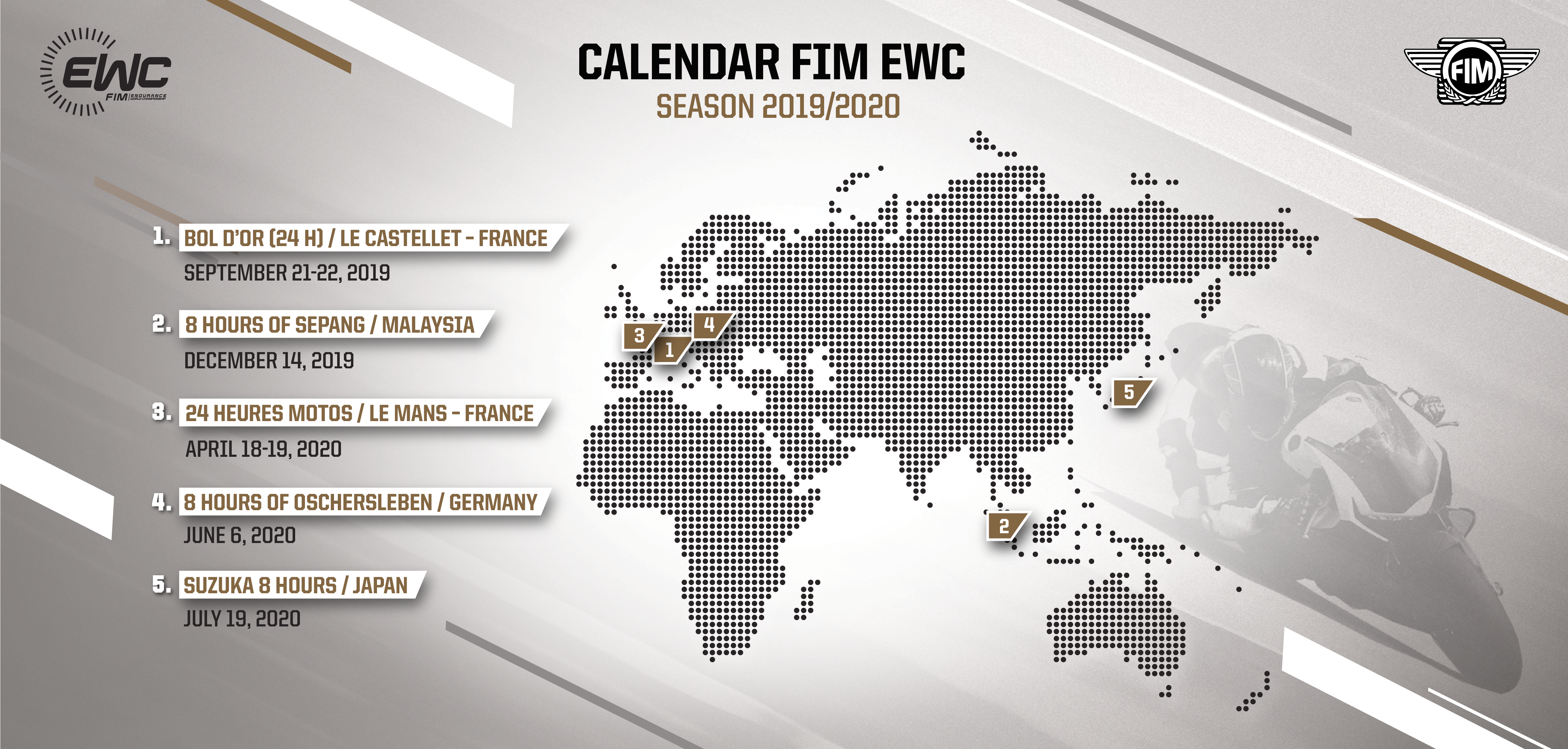 Calendrier inédit en FIM EWC 2019-2020