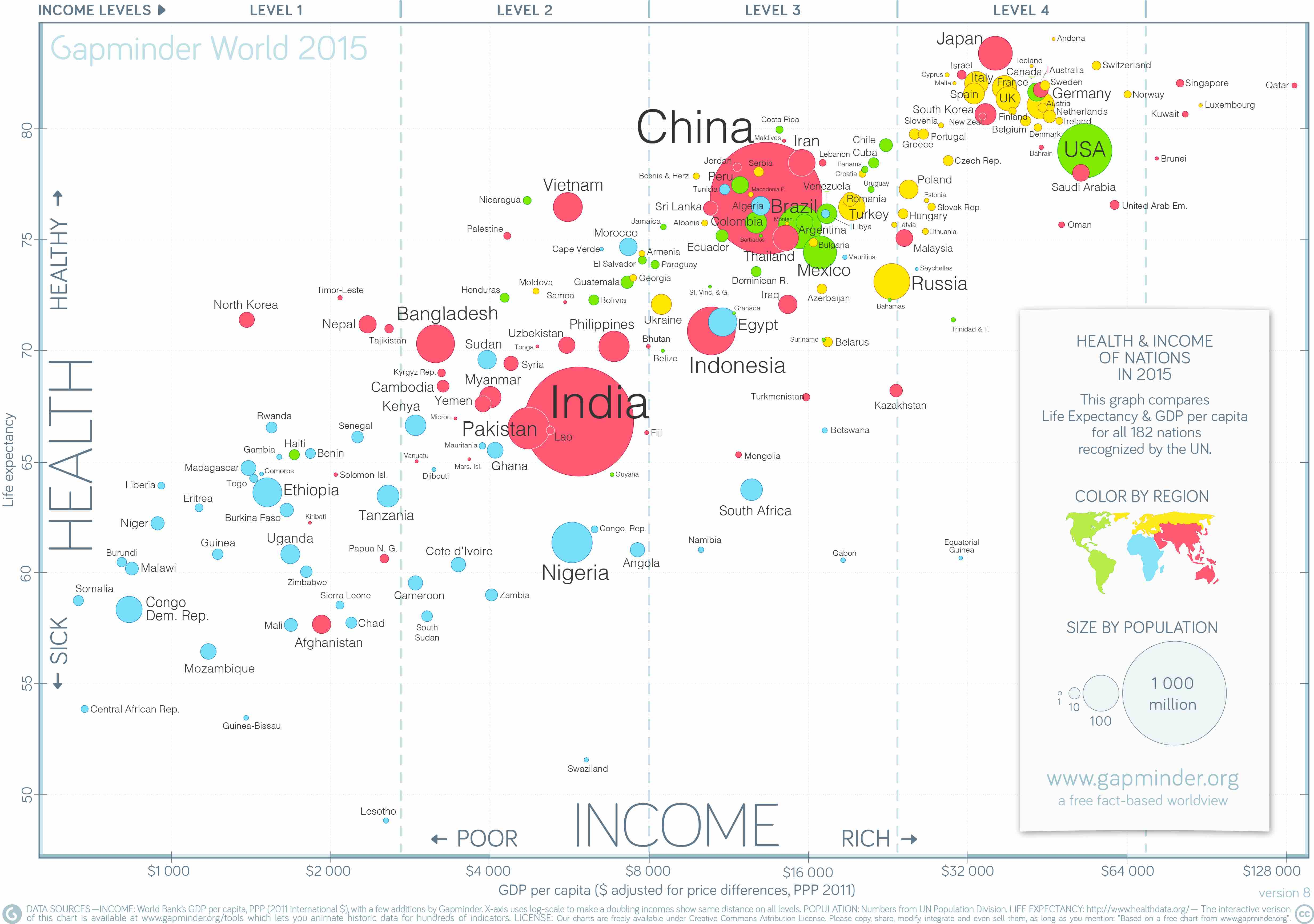 Gapminder World Poster 2015