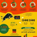 sponsorship infograph