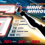 marc-marquez-world-champion