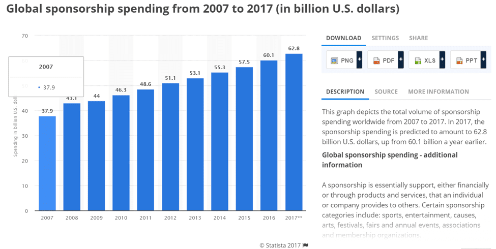 global-spend-sponsorship