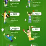football game infographic