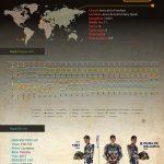 rtr sports motogp infographic federico magnani jerez gran premio de espana data analyses