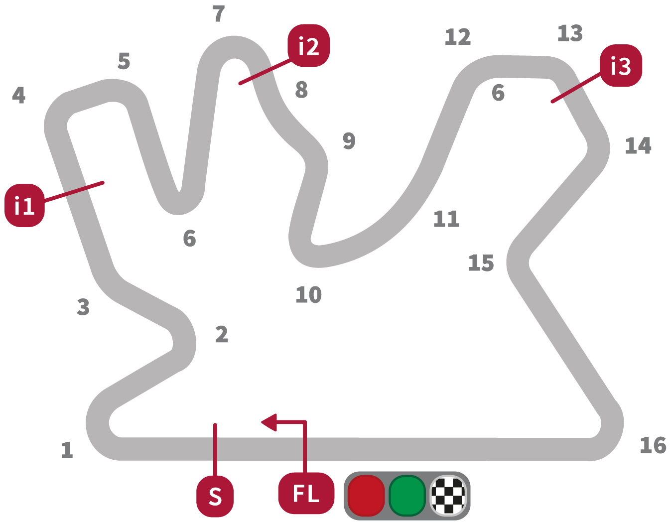 Losail International Circuit in Qatar