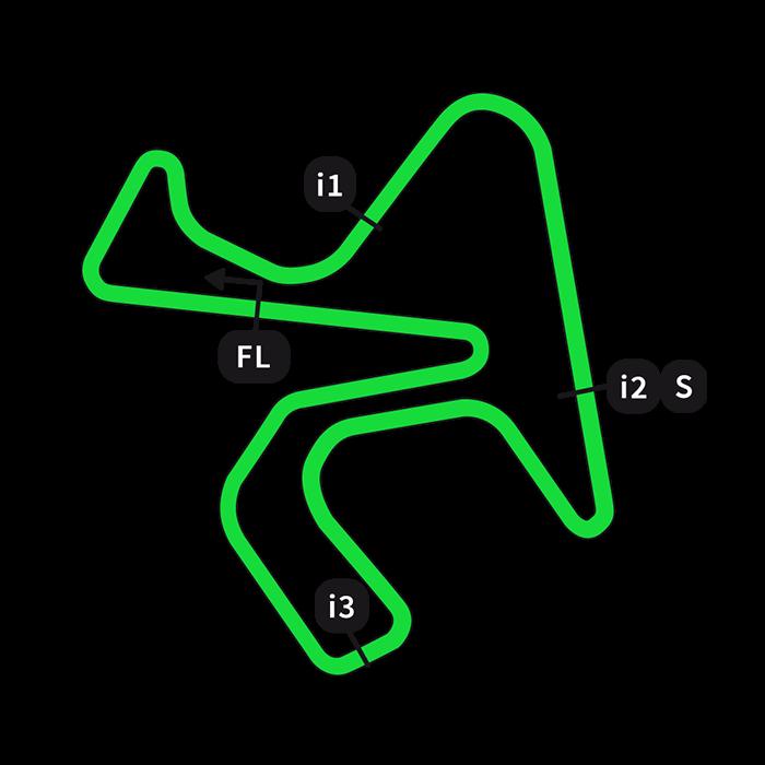 circuit gran premio red bull de espana 2016