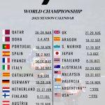 Calendario del MotoGP 2021. Las fechas, los circuitos, las actualizaciones
