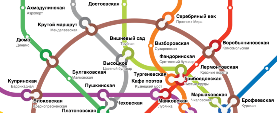 карта метро москвы 2020 яндекс карты получить займ онлайн на карту без процентов
