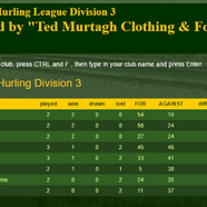 Hurling 20table