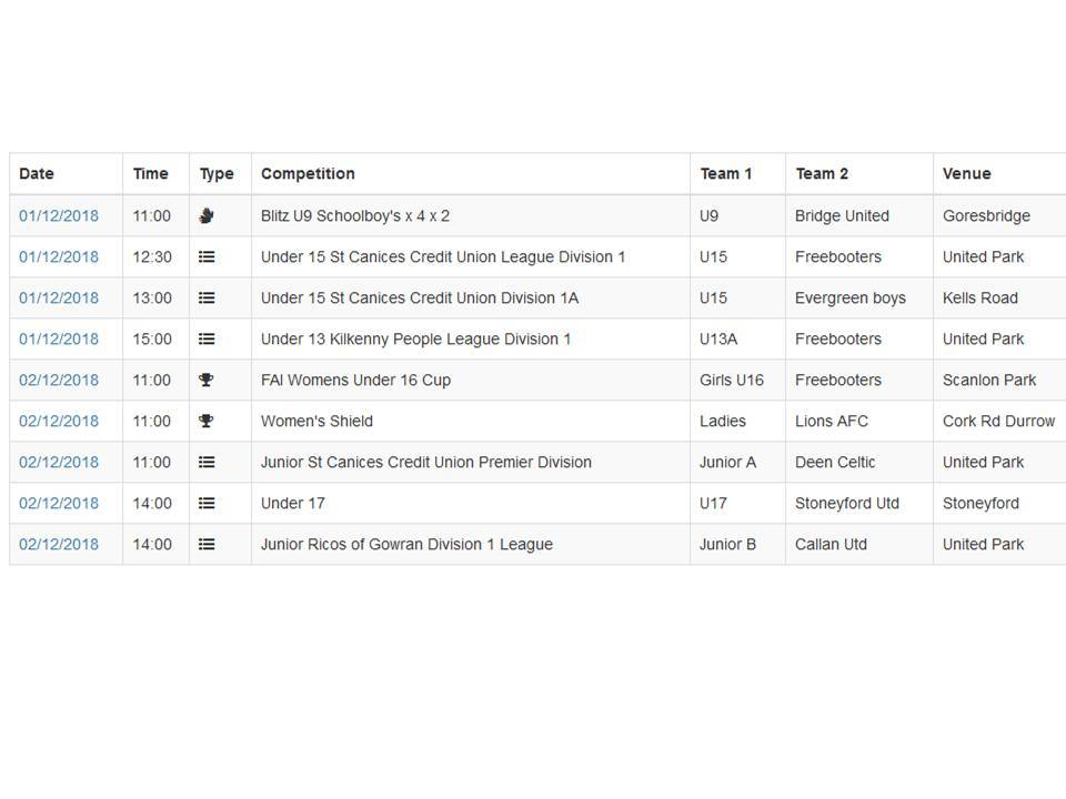 Fixtures 20dec 201