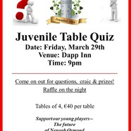 Juvenile 20table 20quiz