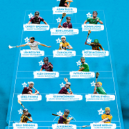 Minor 20hurling 20team 20of 20the 20year 20small 20for 20clubify