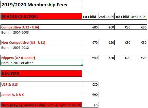 Membership fees 2019 2020