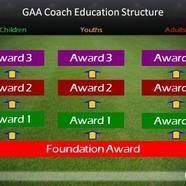 Coach 20education