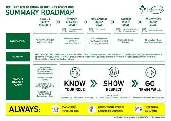 Roadmap 2023.07.20