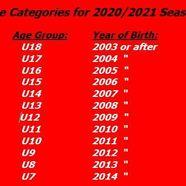 2020 202021 20age 20grades