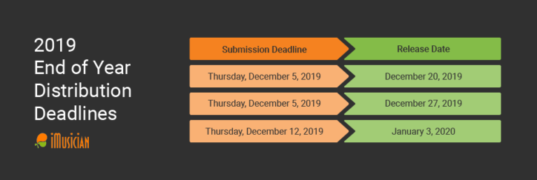 Table for iMusician's submission deadlines for digital music distribution for the end of the year 2019 in English