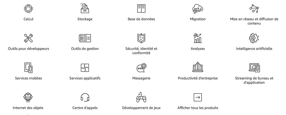 Toutes les catégories de services d'AWS