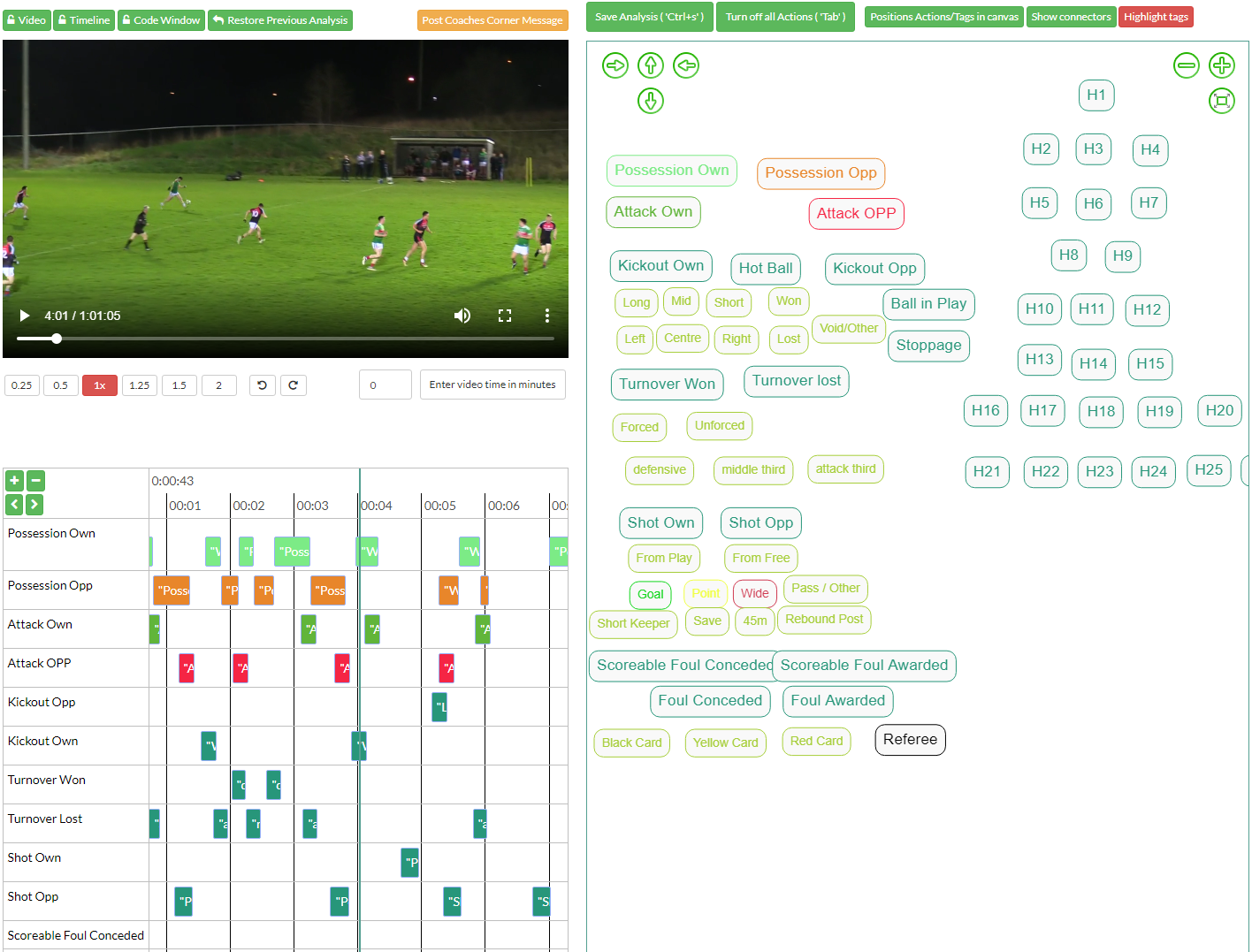 Gaelic Football Video Analysis