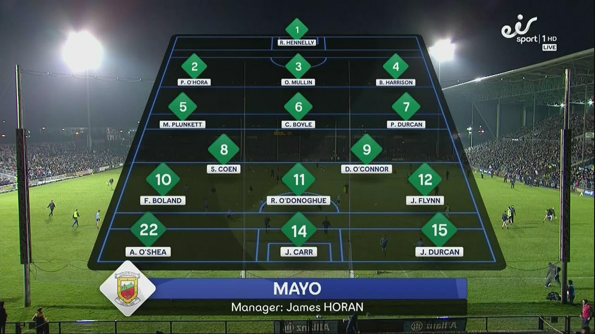Mayo v Dublin  - A...