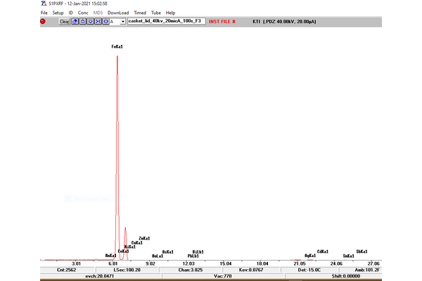 Fig 4. Spectra from XRF analysis showing a high peak for Fe – iron, with only trace readings for other metals.