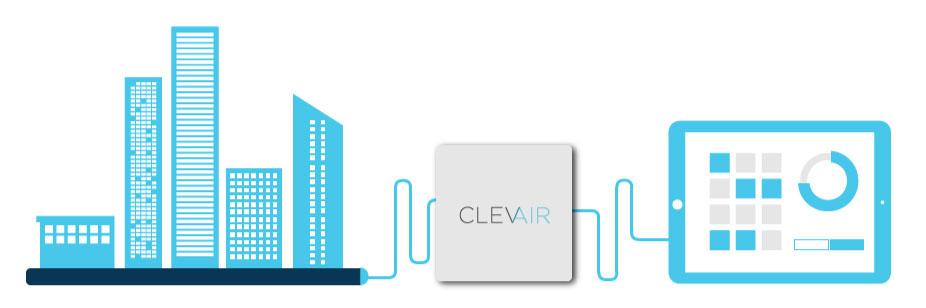 ClevAir programvare for smart styringssystem av bygninger